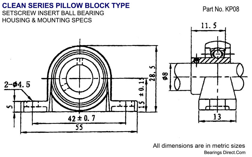 Pillow block ball bearing is widely used in various of machinery, especially in food machine, and they also can be used into pharmaceutical machinery, ...